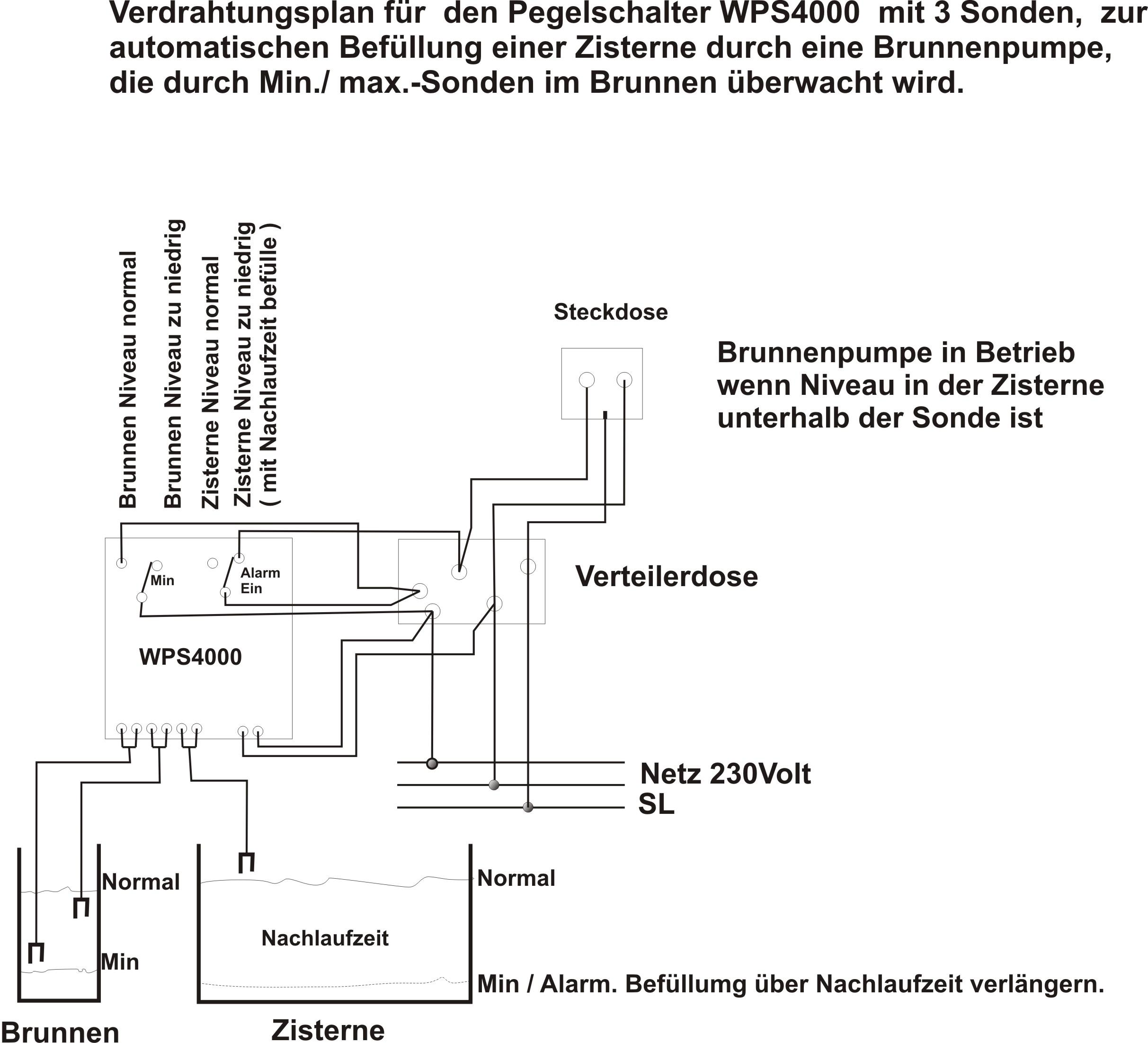 Wunderbar Tiefbrunnenpumpe Schaltplan Ideen - Elektrische Schaltplan ...