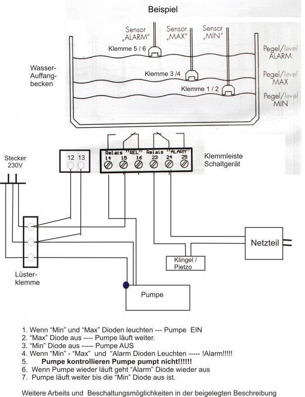 ziemlich schaltplan f r schaltplan der pumpensteuerung bilder der schaltplan. Black Bedroom Furniture Sets. Home Design Ideas